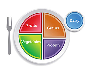 Choose MyPlate: 10 Tips to a Great Plate